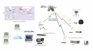 Aspen seismic monitoring system